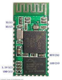 Holux M 241c further Products Show furthermore Holux Funtrek 130 besides Holux Mn 31641sh in addition Pin Diode Limiter For Automotive Military And Gps 0001. on gps receiver module datasheet
